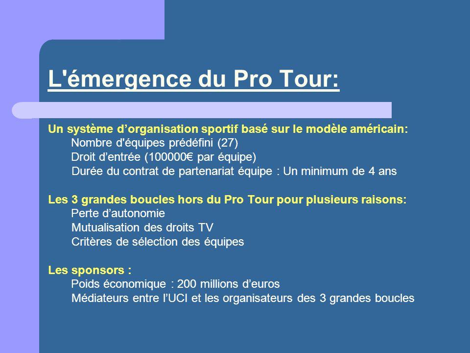 L'émergence du Pro Tour: Un système dorganisation sportif basé sur le modèle américain: Nombre d'équipes prédéfini (27) Droit dentrée (100000 par équi