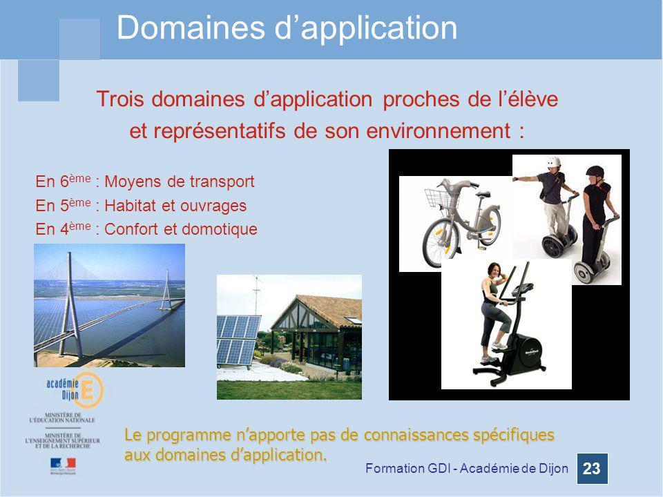 Formation GDI - Académie de Dijon 23 Domaines dapplication Trois domaines dapplication proches de lélève et représentatifs de son environnement : En 6