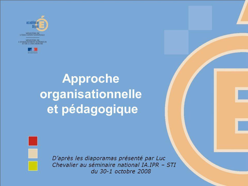 Approche organisationnelle et pédagogique Daprès les diaporamas présenté par Luc Chevalier au séminaire national IA.IPR – STI du 30-1 octobre 2008