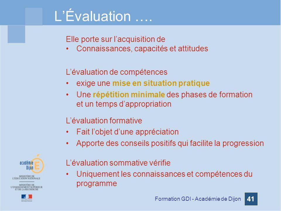 Formation GDI - Académie de Dijon 41 LÉvaluation …. Elle porte sur lacquisition de Connaissances, capacités et attitudes Lévaluation de compétences ex