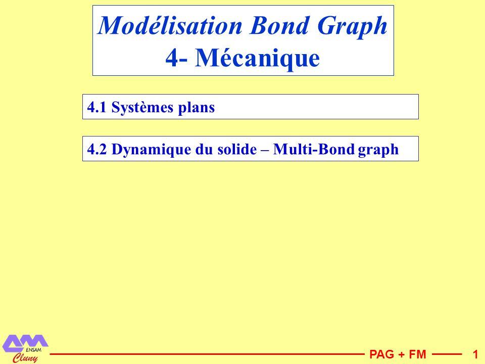 2 Pendule de longueur variable r x,y positions du centre de masse m En introduisant les vitesses : Permet de calculer lélongation et donc leffort dans le ressort Utiles au PFD Le BG contiendra donc les trois jonctions suivantes Se : mg1 : V y I : m 1 : V x I : m 1 : V r C : 1/K .