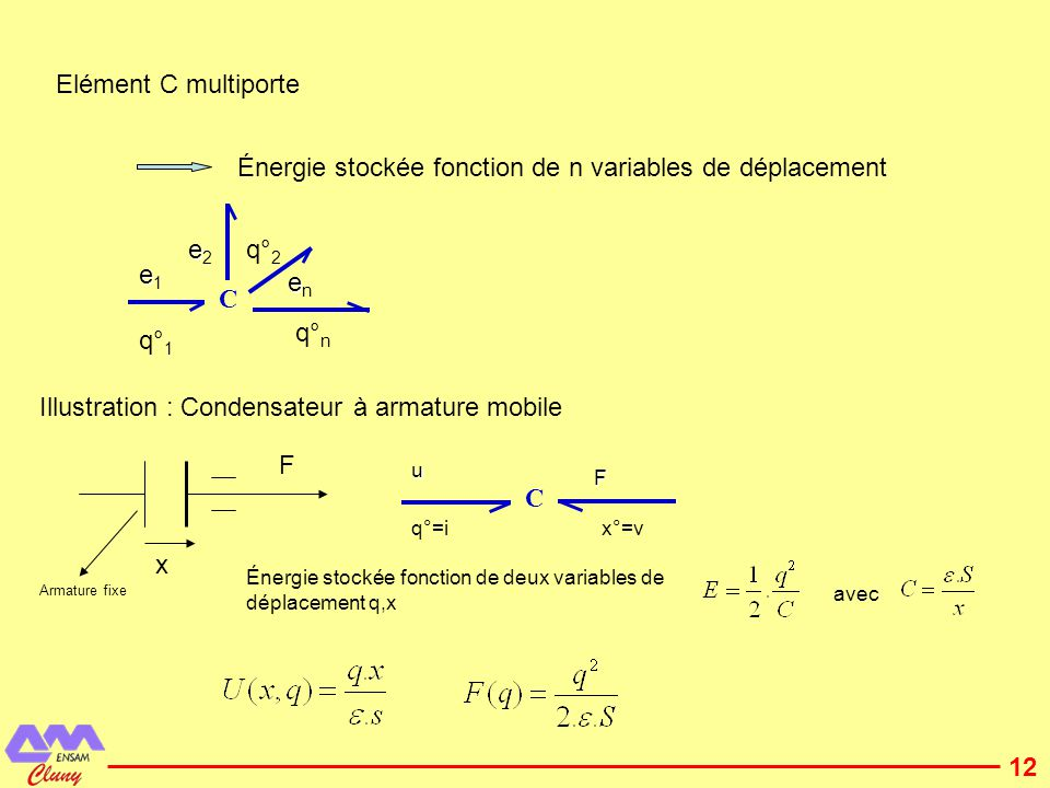 13 ELEMENTS DE MULTI-BOND GRAPH Eléments multi-porte de stockage e f C e f e f R Gyrateur multi-porte e1e1 f1f1 e2e2 f2f2 n liens m liens GY : Gij