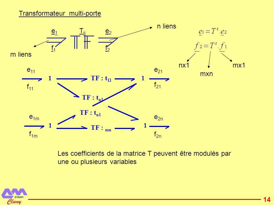 15 Jonctions 0 m(1) 0 m(n) n fois 0 n n nxmTABLEAU de jonction 0 Elément multi-porte 0 0 1m 0 m