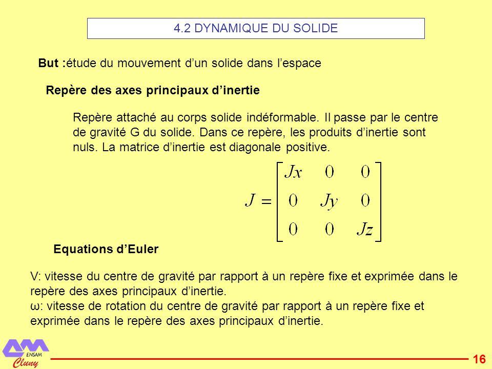 17 F: force appliquée au solide exprimée dans repère des axes principaux dinertie.