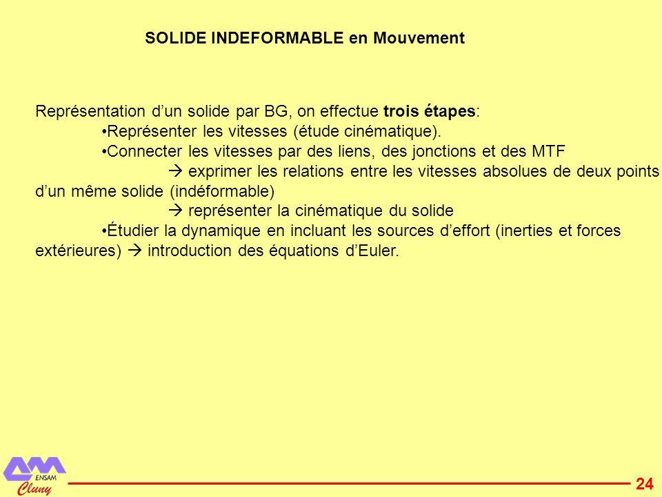 24 Représentation dun solide par BG, on effectue trois étapes: Représenter les vitesses (étude cinématique). Connecter les vitesses par des liens, des