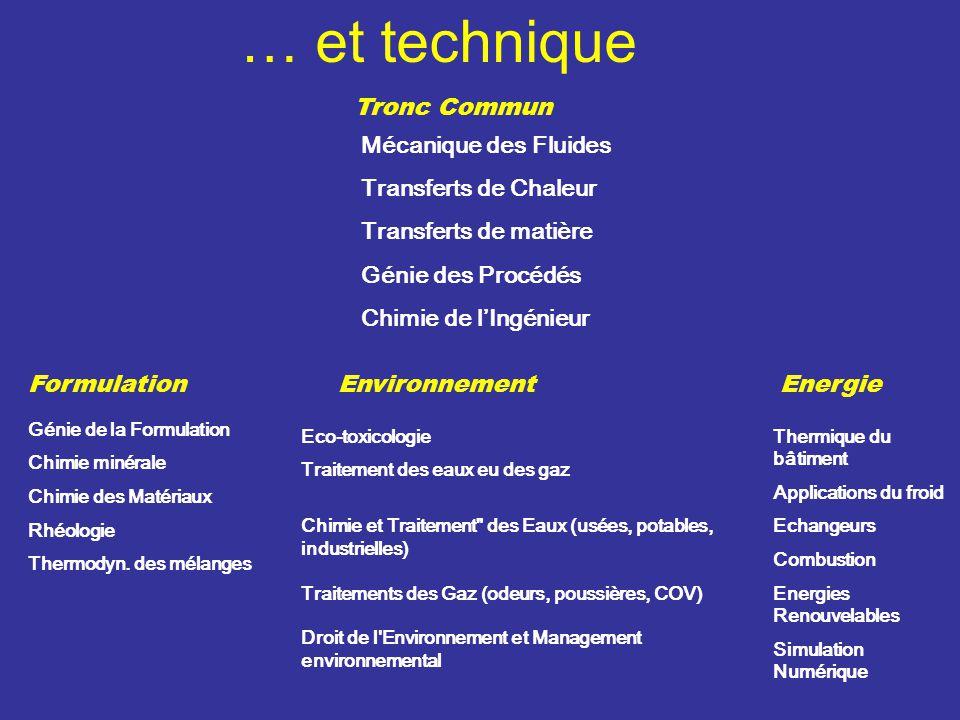 … et technique FormulationEnvironnementEnergie Génie de la Formulation Chimie minérale Chimie des Matériaux Rhéologie Thermodyn. des mélanges Eco-toxi