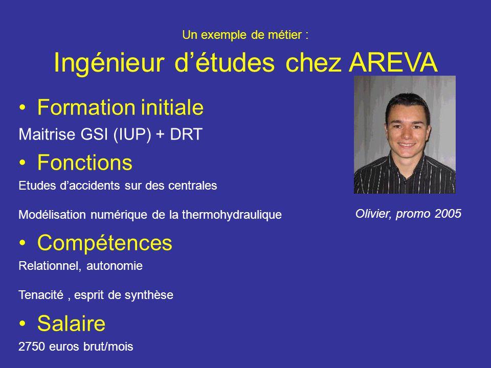 Un exemple de métier : Ingénieur détudes chez AREVA Formation initiale Maitrise GSI (IUP) + DRT Fonctions Etudes daccidents sur des centrales Modélisation numérique de la thermohydraulique Compétences Relationnel, autonomie Tenacité, esprit de synthèse Salaire 2750 euros brut/mois Olivier, promo 2005