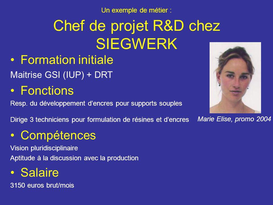 Un exemple de métier : Chef de projet R&D chez SIEGWERK Formation initiale Maitrise GSI (IUP) + DRT Fonctions Resp. du développement dencres pour supp