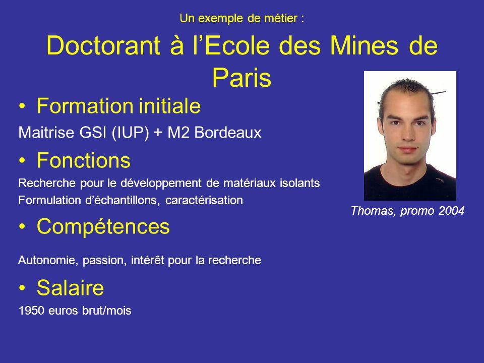 Un exemple de métier : Doctorant à lEcole des Mines de Paris Formation initiale Maitrise GSI (IUP) + M2 Bordeaux Fonctions Recherche pour le développe