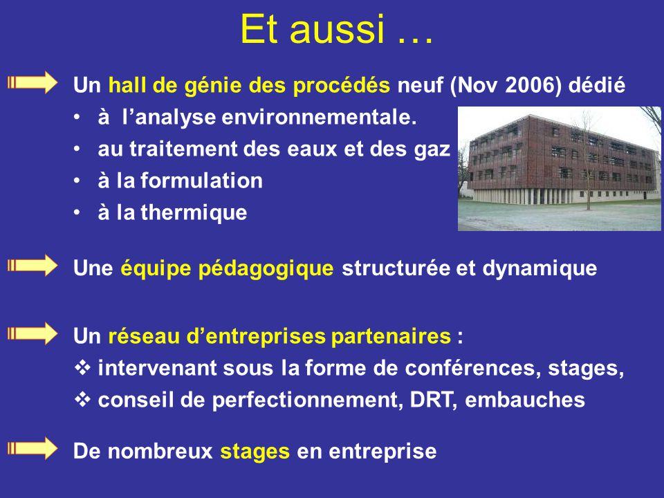 Un hall de génie des procédés neuf (Nov 2006) dédié à lanalyse environnementale. au traitement des eaux et des gaz à la formulation à la thermique Un
