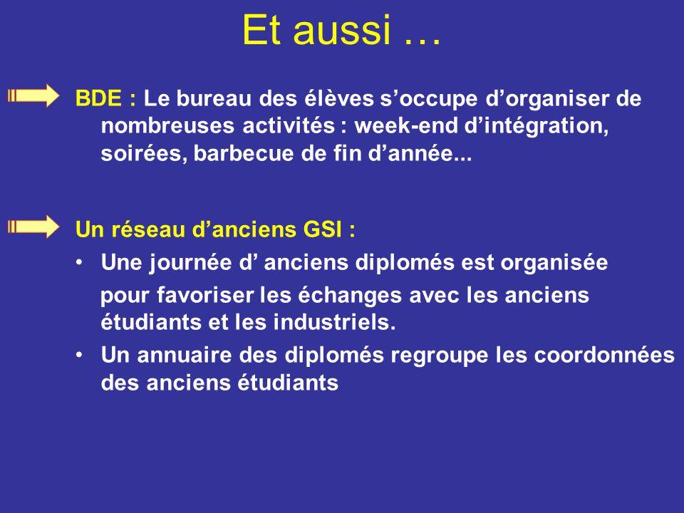 BDE : Le bureau des élèves soccupe dorganiser de nombreuses activités : week-end dintégration, soirées, barbecue de fin dannée... Un réseau danciens G