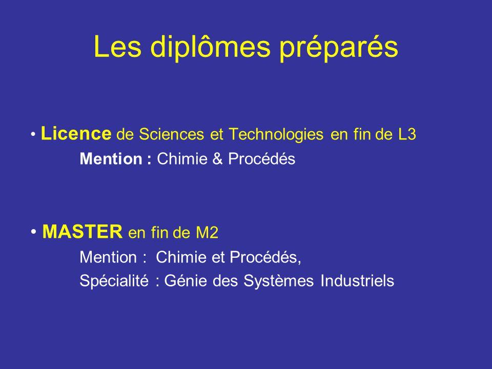 Les diplômes préparés Licence de Sciences et Technologies en fin de L3 Mention : Chimie & Procédés MASTER en fin de M2 Mention : Chimie et Procédés, S