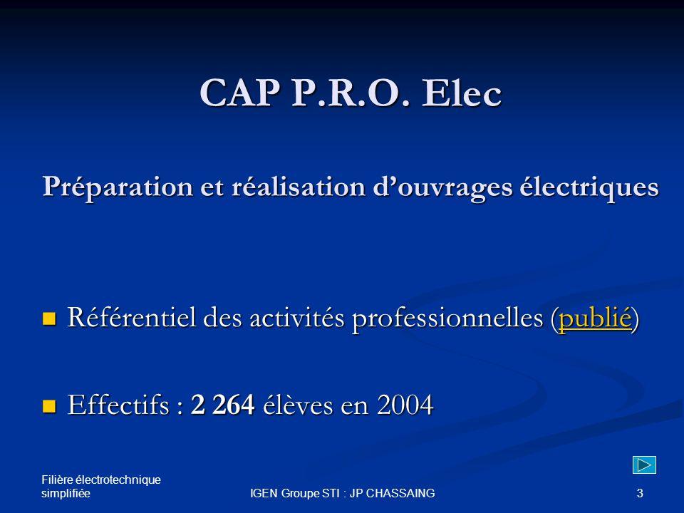 Filière électrotechnique simplifiée 3IGEN Groupe STI : JP CHASSAING CAP P.R.O.