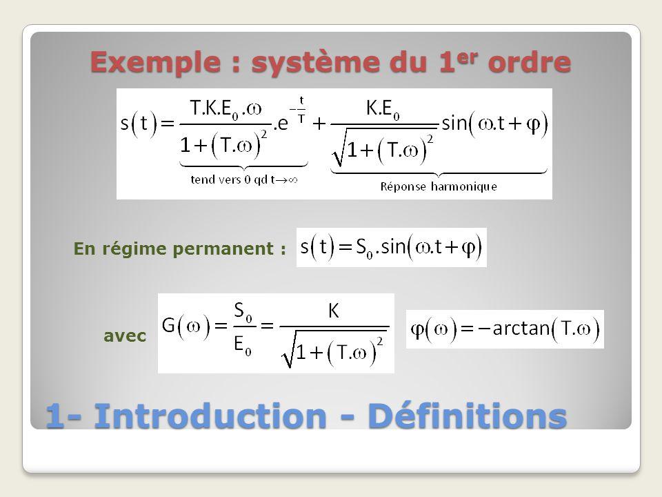 1- Introduction - Définitions Exemple : système du 1 er ordre avec En régime permanent :