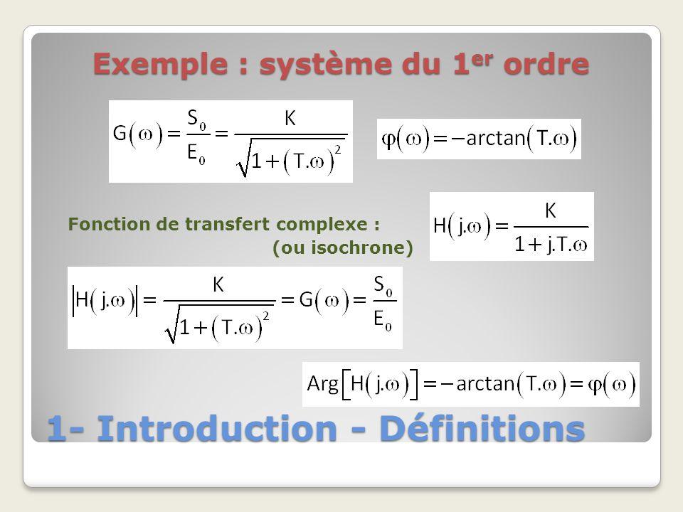 1- Introduction - Définitions Exemple : système du 1 er ordre Fonction de transfert complexe : (ou isochrone)