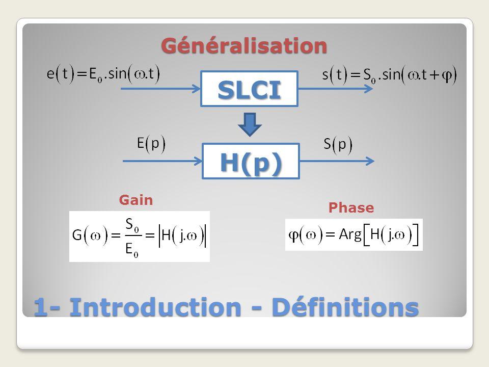 1- Introduction - Définitions Généralisation SLCI H(p) Gain Phase