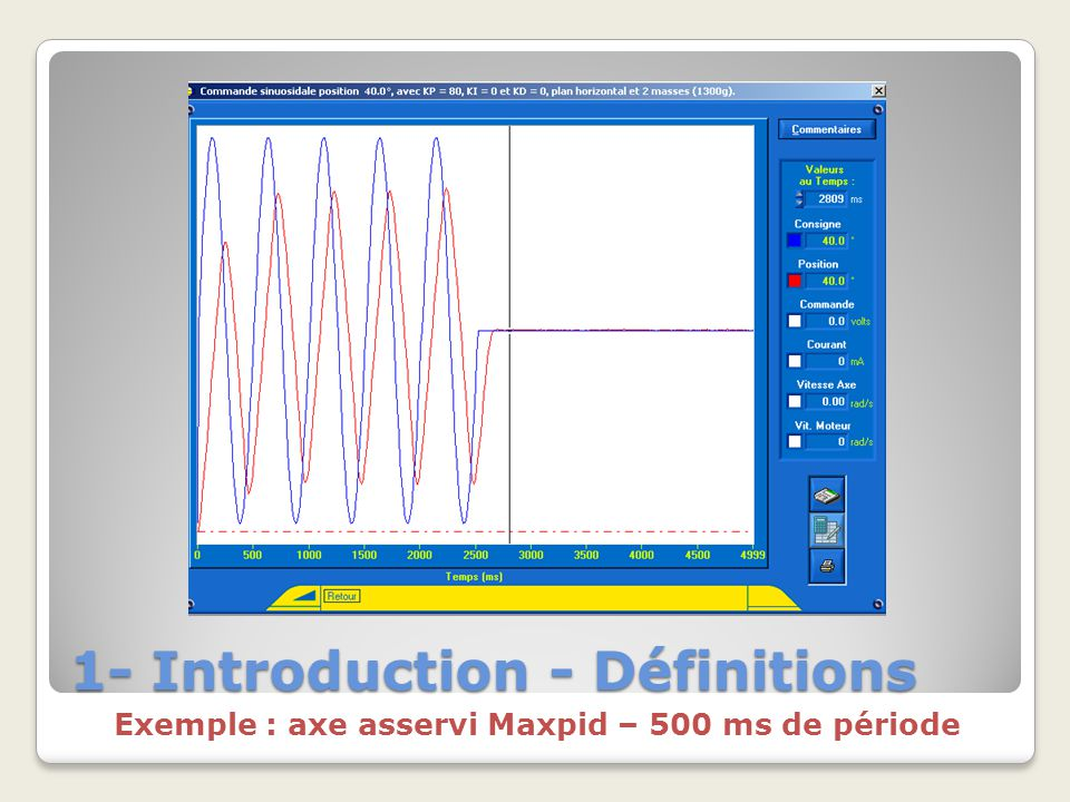 1- Introduction - Définitions Exemple : axe asservi Maxpid – 500 ms de période