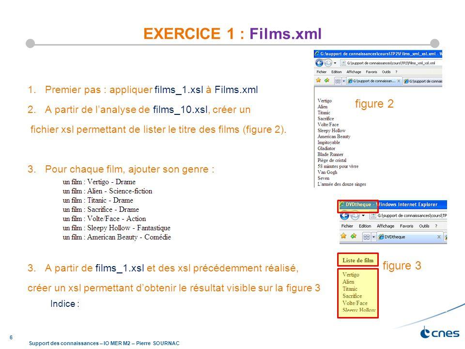 7 Support des connaissances – IO MER M2 – Pierre SOURNAC EXERCICE 1 : Films.xml 4.Afficher les rôles (intitulé) 5.Afficher les rôles par film 6.On ajoute ensuite le pays 7.Et on présente tout cela dans un tableau En bonus le tableau est trié par ordre alphabétique ;-)