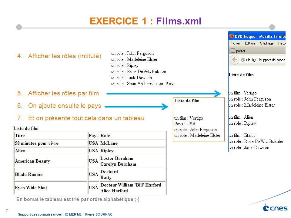 7 Support des connaissances – IO MER M2 – Pierre SOURNAC EXERCICE 1 : Films.xml 4.Afficher les rôles (intitulé) 5.Afficher les rôles par film 6.On ajo