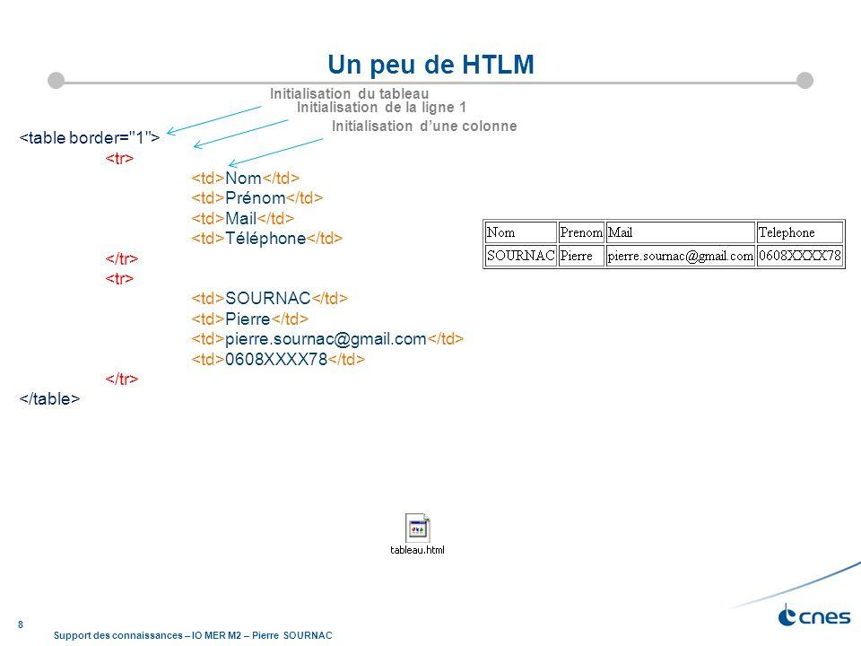 8 Support des connaissances – IO MER M2 – Pierre SOURNAC Un peu de HTLM Nom Prénom Mail Téléphone SOURNAC Pierre pierre.sournac@gmail.com 0608XXXX78 I