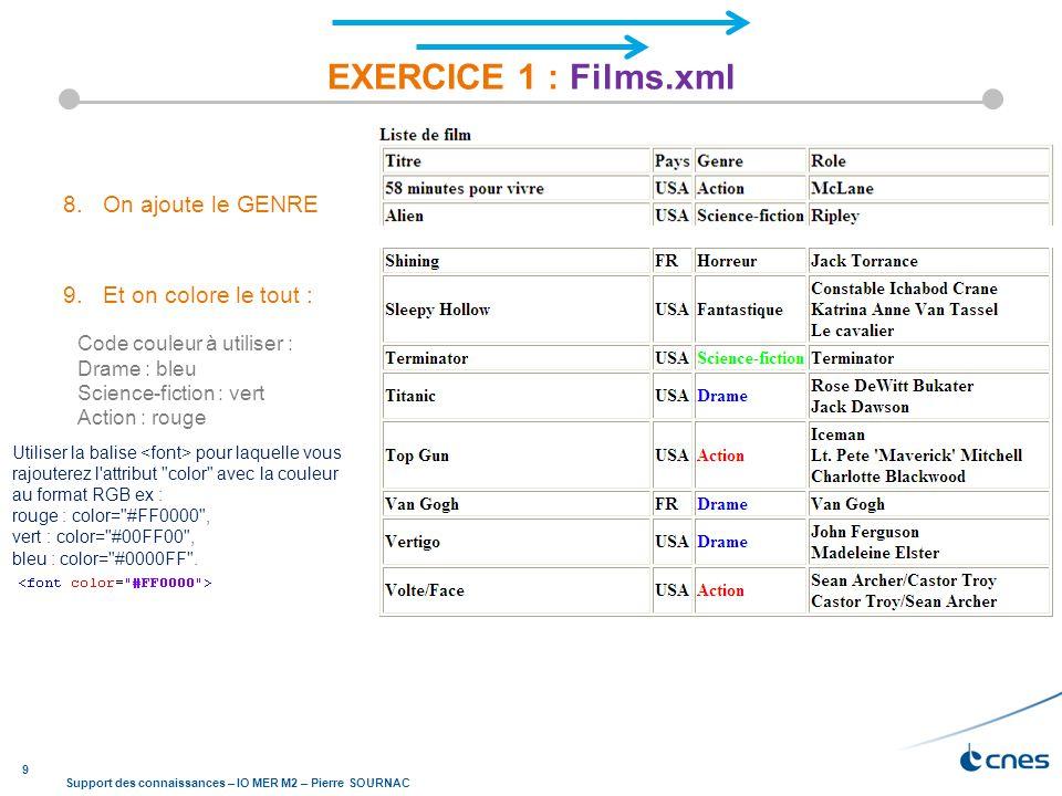 9 Support des connaissances – IO MER M2 – Pierre SOURNAC EXERCICE 1 : Films.xml 8.On ajoute le GENRE 9.Et on colore le tout : Code couleur à utiliser