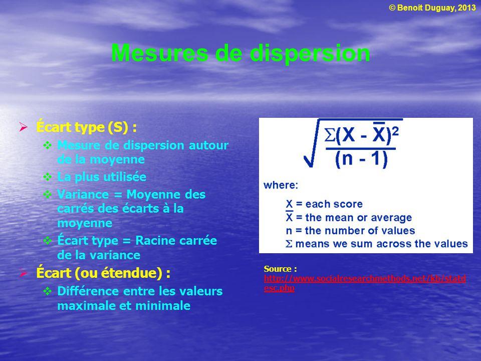 © Benoit Duguay, 2013 Mesures de dispersion Écart type (S) : Mesure de dispersion autour de la moyenne La plus utilisée Variance = Moyenne des carrés