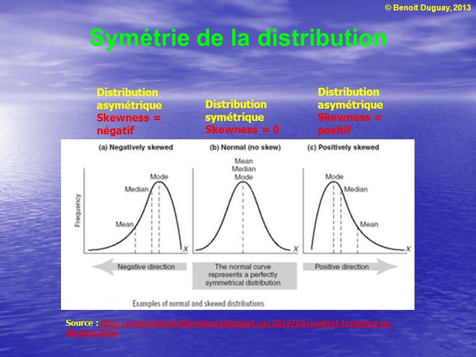 © Benoit Duguay, 2013 Symétrie de la distribution Distribution symétrique Skewness = 0 Distribution asymétrique Skewness = négatif Source : http://exp