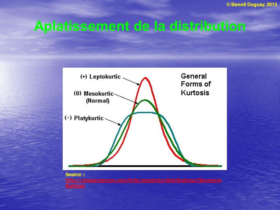 © Benoit Duguay, 2013 Aplatissement de la distribution Source : http://mvpprograms.com/help/mvpstats/distributions/Skewness Kurtosis http://mvpprogram