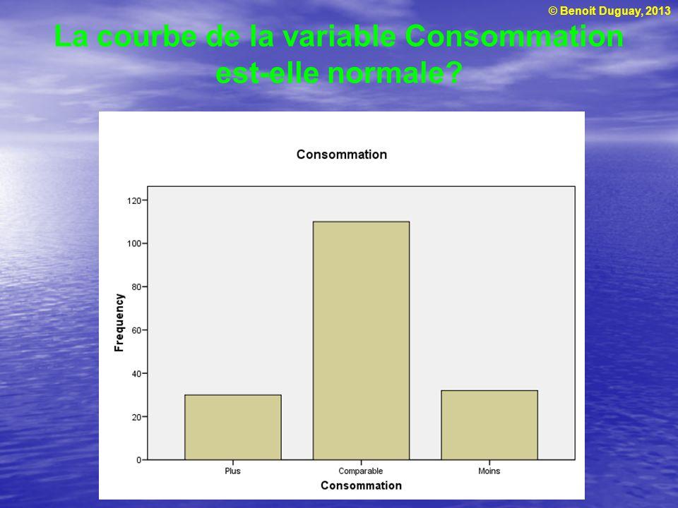 © Benoit Duguay, 2013 La courbe de la variable Consommation est-elle normale?