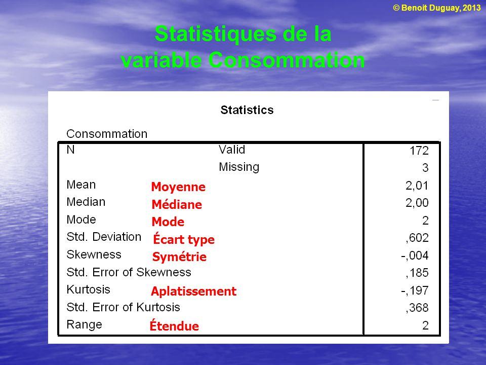 © Benoit Duguay, 2013 Statistiques de la variable Consommation Moyenne Médiane Mode Écart type Symétrie Aplatissement Étendue