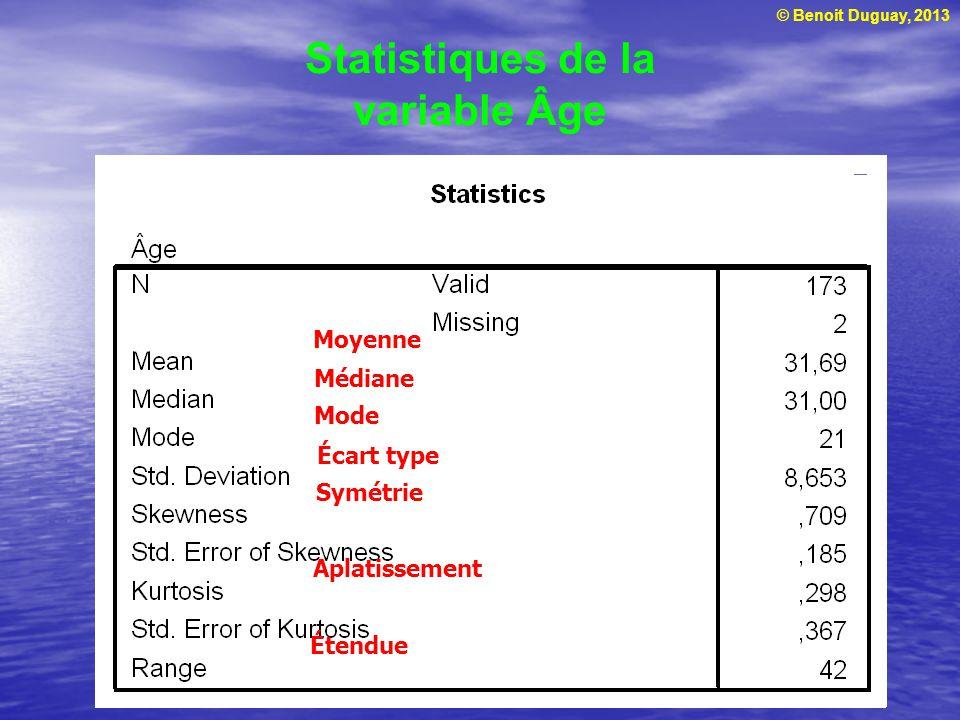 © Benoit Duguay, 2013 Statistiques de la variable Âge Moyenne Médiane Mode Écart type Symétrie Aplatissement Étendue