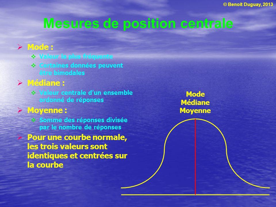 © Benoit Duguay, 2013 Mesures de position centrale Mode : Valeur la plus fréquente Certaines données peuvent être bimodales Médiane : Valeur centrale
