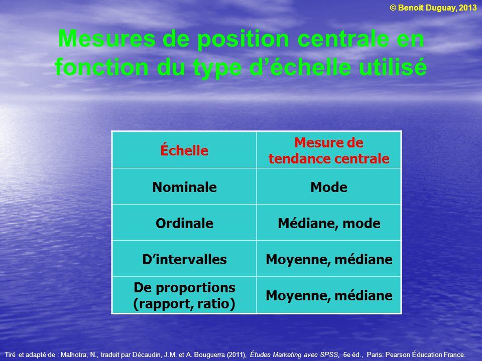 © Benoit Duguay, 2013 Mesures de position centrale en fonction du type déchelle utilisé Échelle Mesure de tendance centrale NominaleMode OrdinaleMédia