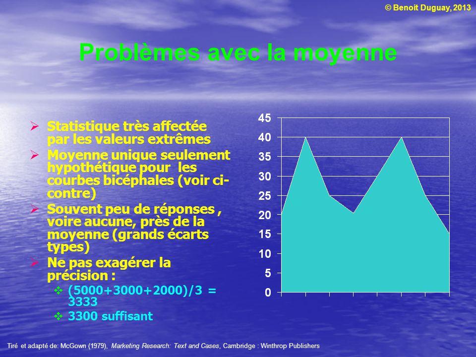 © Benoit Duguay, 2013 Problèmes avec la moyenne Statistique très affectée par les valeurs extrêmes Moyenne unique seulement hypothétique pour les cour