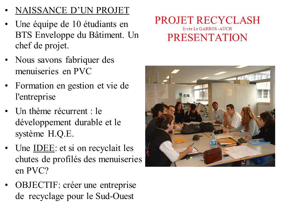 PROJET RECYCLASH lycée Le GARROS -AUCH PRESENTATION NAISSANCE DUN PROJET Une équipe de 10 étudiants en BTS Enveloppe du Bâtiment.