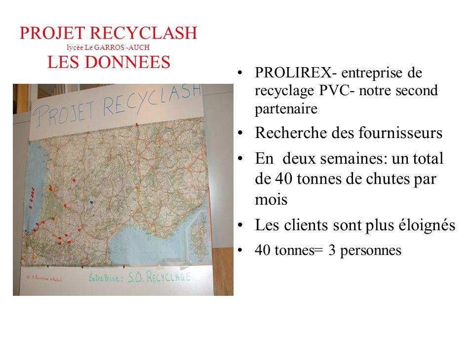 PROJET RECYCLASH lycée Le GARROS -AUCH LES DONNEES PROLIREX- entreprise de recyclage PVC- notre second partenaire Recherche des fournisseurs En deux semaines: un total de 40 tonnes de chutes par mois Les clients sont plus éloignés 40 tonnes= 3 personnes