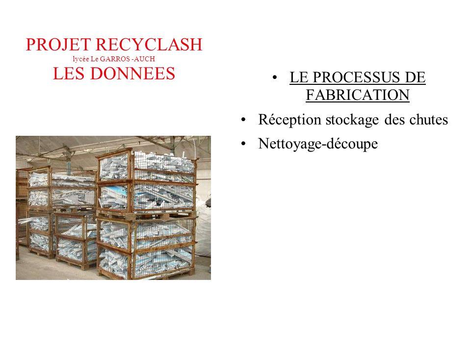PROJET RECYCLASH lycée Le GARROS -AUCH LES DONNEES LE PROCESSUS DE FABRICATION Réception stockage des chutes Nettoyage-découpe