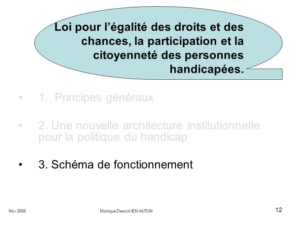 12 Loi pour légalité des droits et des chances, la participation et la citoyenneté des personnes handicapées. 1. Principes généraux 2. Une nouvelle ar