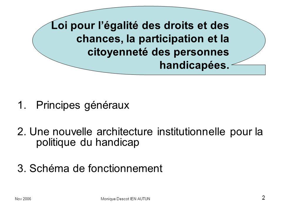 2 1.Principes généraux 2. Une nouvelle architecture institutionnelle pour la politique du handicap 3. Schéma de fonctionnement Loi pour légalité des d