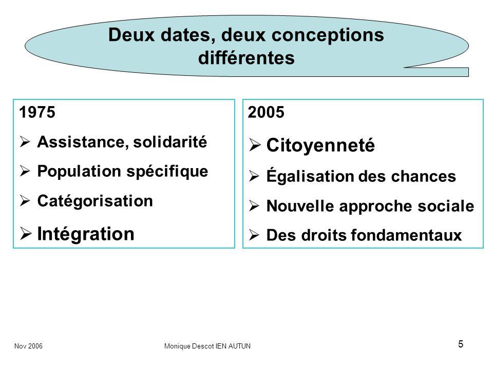 5 Deux dates, deux conceptions différentes 1975 Assistance, solidarité Population spécifique Catégorisation Intégration 2005 Citoyenneté Égalisation d