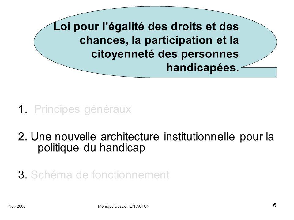 6 1. Principes généraux 2. Une nouvelle architecture institutionnelle pour la politique du handicap 3. Schéma de fonctionnement Loi pour légalité des