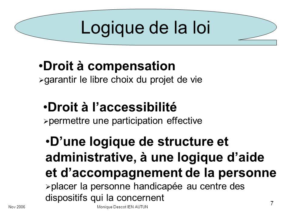 7 Logique de la loi Droit à compensation garantir le libre choix du projet de vie Droit à laccessibilité permettre une participation effective Dune lo