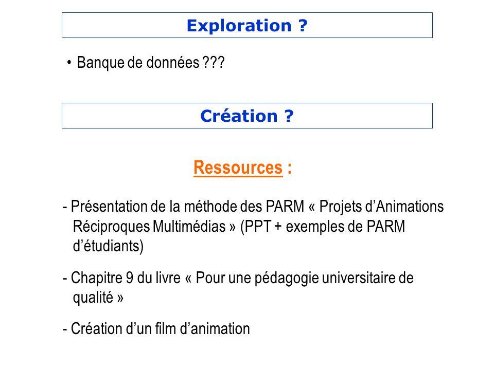 Création ? - Présentation de la méthode des PARM « Projets dAnimations Réciproques Multimédias » (PPT + exemples de PARM détudiants) - Chapitre 9 du l