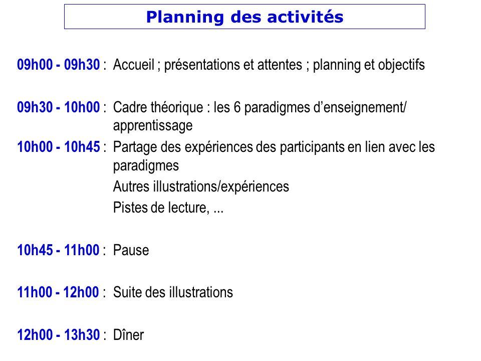 Planning des activités 09h00 - 09h30 :Accueil ; présentations et attentes ; planning et objectifs 09h30 - 10h00 : Cadre théorique : les 6 paradigmes d