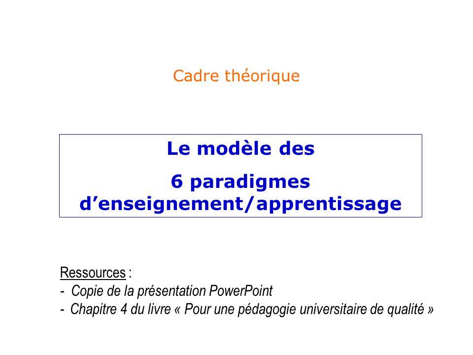 Cadre théorique Le modèle des 6 paradigmes denseignement/apprentissage Ressources : - Copie de la présentation PowerPoint - Chapitre 4 du livre « Pour