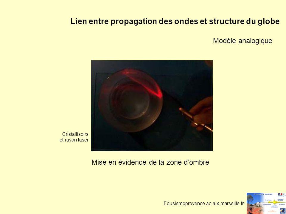 Edusismoprovence.ac-aix-marseille.fr Lien entre propagation des ondes et structure du globe Modèle analogique Cristallisoirs et rayon laser Mise en évidence de la zone dombre