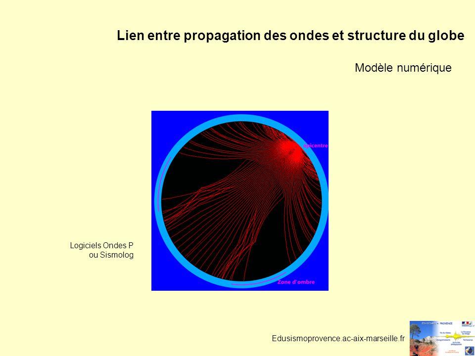 Edusismoprovence.ac-aix-marseille.fr Lien entre propagation des ondes et structure du globe Modèle numérique Logiciels Ondes P ou Sismolog