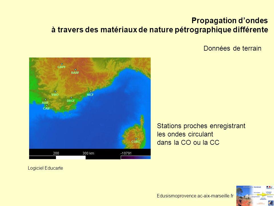 Edusismoprovence.ac-aix-marseille.fr Propagation dondes à travers des matériaux de nature pétrographique différente Données de terrain Logiciel Educar