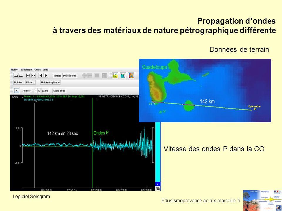 Edusismoprovence.ac-aix-marseille.fr Propagation dondes à travers des matériaux de nature pétrographique différente Données de terrain Logiciel Seisgram Vitesse des ondes P dans la CO