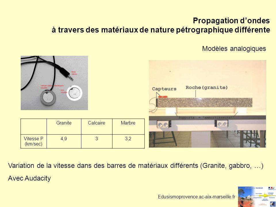 Edusismoprovence.ac-aix-marseille.fr Propagation dondes à travers des matériaux de nature pétrographique différente Modèles analogiques Variation de l